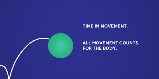 movementcounts